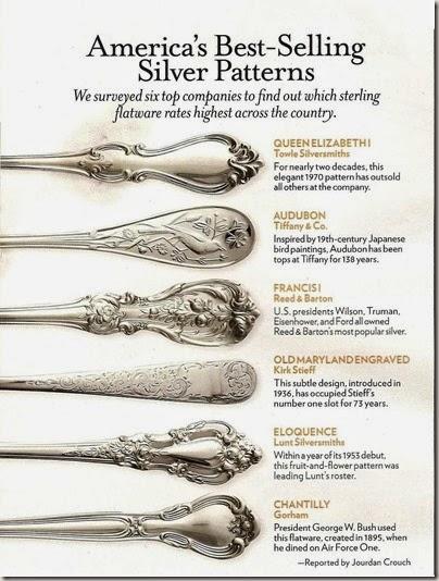 Platery, srebra…niepowtarzalne sztućce...