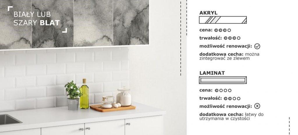 szara kuchnia - aranżacje IKEA