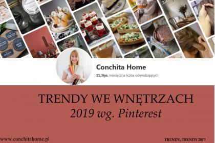 TRENDY WE WNĘTRZACH W 2019 wg Pinterest